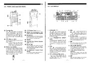 Alinco DJ-560 VHF UHF FM Radio Instruction Manual page 4