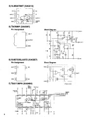 Alinco DJ-X10 FM Radio Instruction Manual Owners Manual page 10