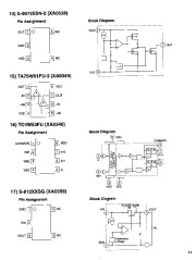 Alinco DJ-X10 FM Radio Instruction Manual Owners Manual page 7