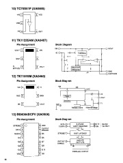 Alinco DJ-X10 FM Radio Instruction Manual Owners Manual page 8