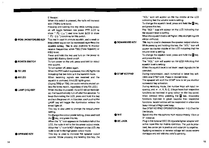 Основной список на инструкции, описания, софт для раций ...