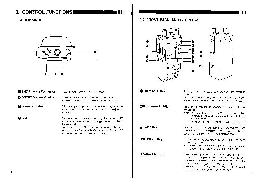 alinco dj f1t user guide open source user manual u2022 rh dramatic varieties com Alinco DX-SR8T Alinco 1980 Hand Talky
